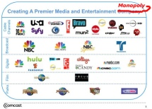 mediaconglomerates