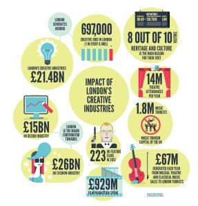 Cultural-industry_infographic_FINAL