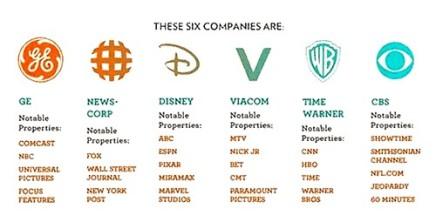 media-owned-six-corporations1.jpg